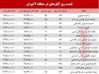 نرخ قطعی آپارتمان در منطقه 7 تهران؟ +جدول