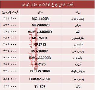 نرخ پرفروشترین انواع چرخ گوشت در بازار تهران؟ +جدول