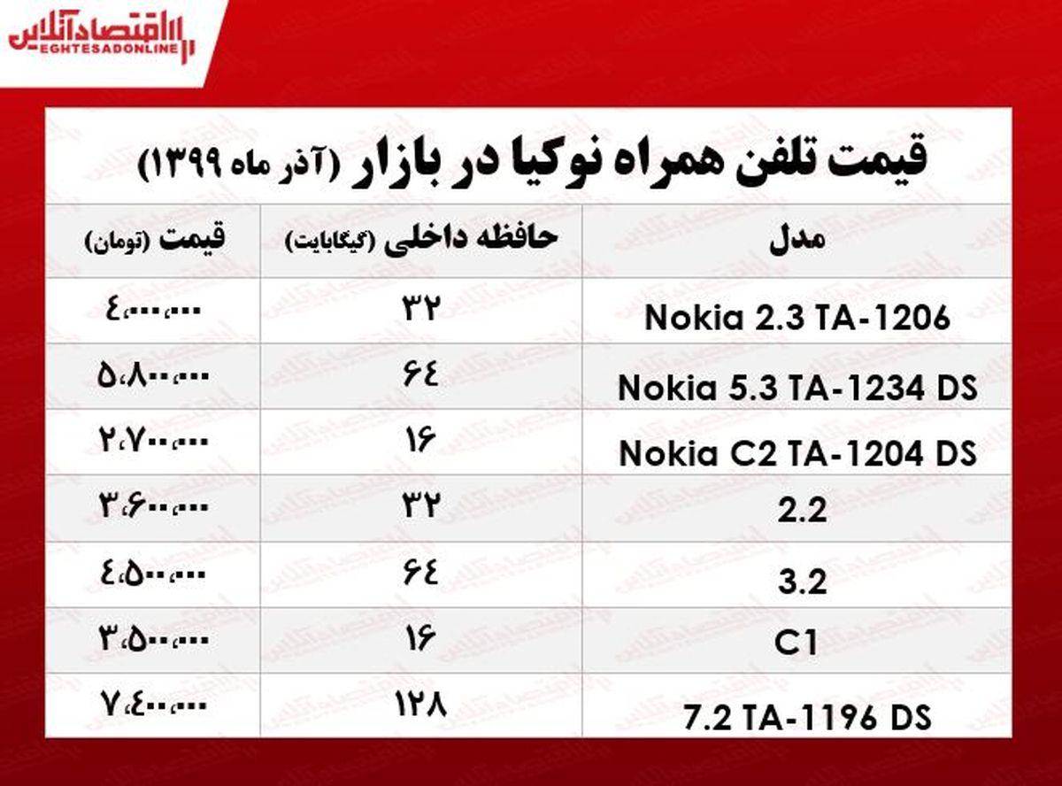 انواع موبایل نوکـیا چند؟ +جدول