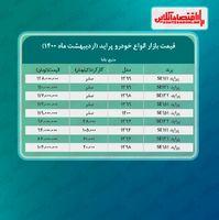 قیمت پراید امروز ۱۴۰۰/۲/۲۴