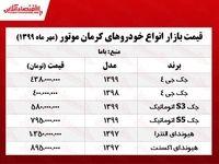قیمت جدید محصولات کرمانخودرو +جدول