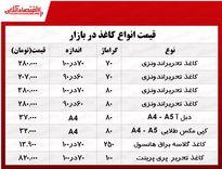 قیمت انواع کاغذ و مقوا در بازار تهران؟ +جدول