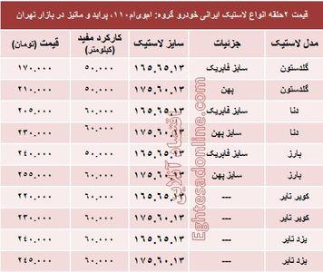 قیمت انواع لاستیک ایرانی خودرو پراید +جدول