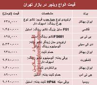 نرخ انواع ویلچر در بازار تهران؟ +جدول