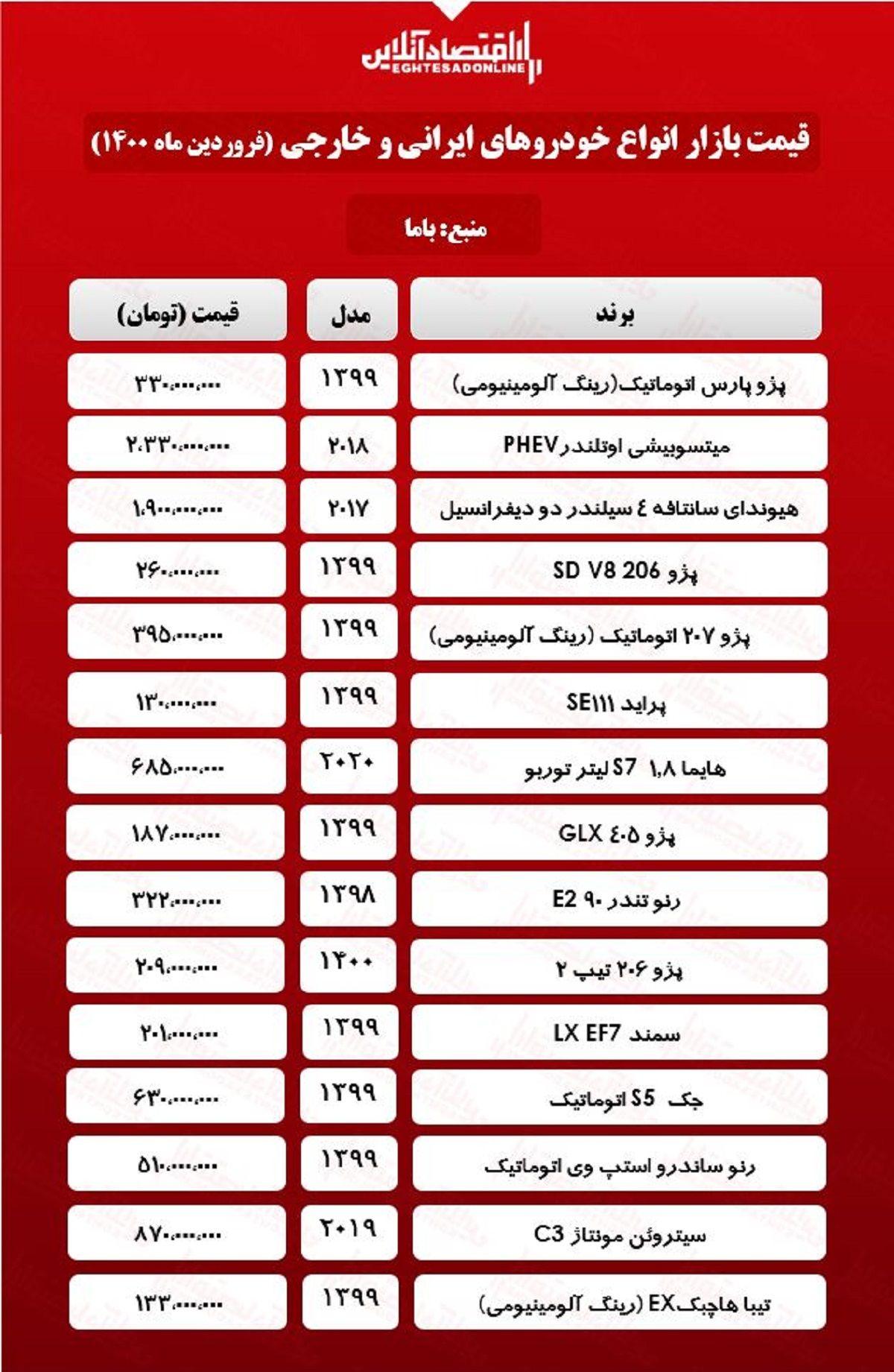 قیمت خودرو ۱۴۰۰/۱/۲۴
