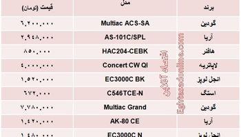 انواع گیتار الکتروکلاسیک چند؟ +جدول