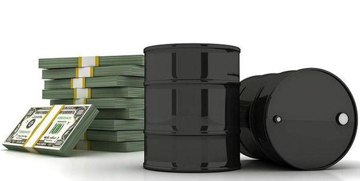 قیمتگذاری نفت برای بودجه سال ۱۴۰۰