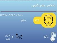 هوای تهران با شاخص٧٢ در شرایط سالم