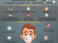 هنگام آلودگی هوا از چه ماسکهایی استفاده کنیم؟