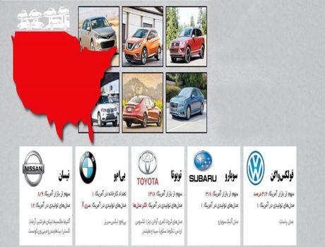 کدام برندها در آمریکا خودرو تولید میکنند؟ +اینفوگرفیک