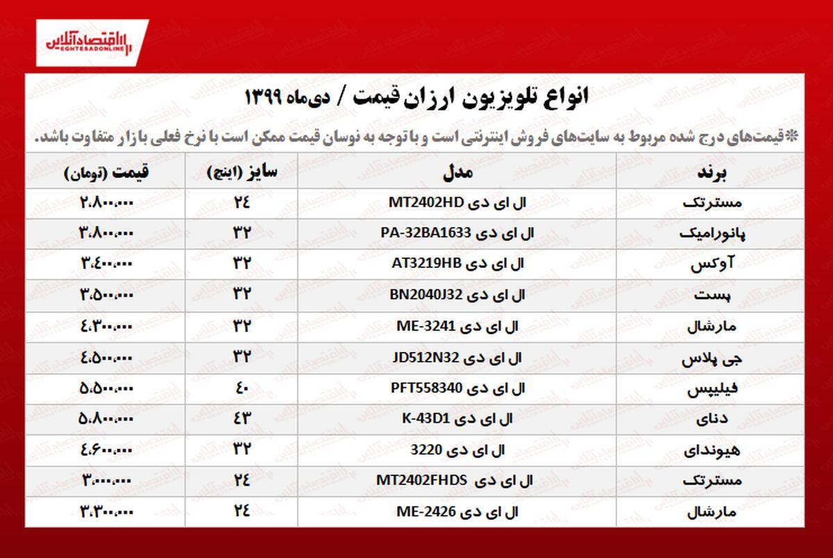 ۱۰تلویزیون ارزان قیمت +جدول