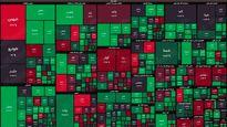 نقشه بورس امروز بر اساس ارزش معاملات/ بازار کمی نفس تازه کرد