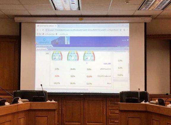 رونمایی از سامانه شفافیت و انباره دادهها و اطلاعات بانکی