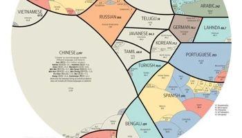 نقشه گستردگی زبانهای دنیا!