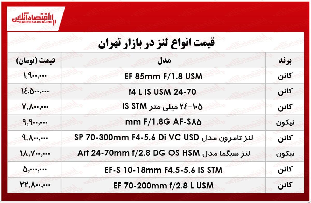 قیمت انواع لنز دوربین عکاسی در بازار چند؟ +جدول
