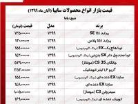 قیمت خودروهای سایپا امروز ۹۹/۸/۱۲ +جدول