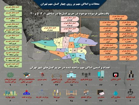 اماکن و محلاتی از تهران که بر روی گسلها قرار دارند +اینفوگرافیک