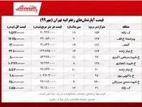 قیمت آپارتمانهای زعفرانیه تهران +جدول معاملات یک ماه گذشته