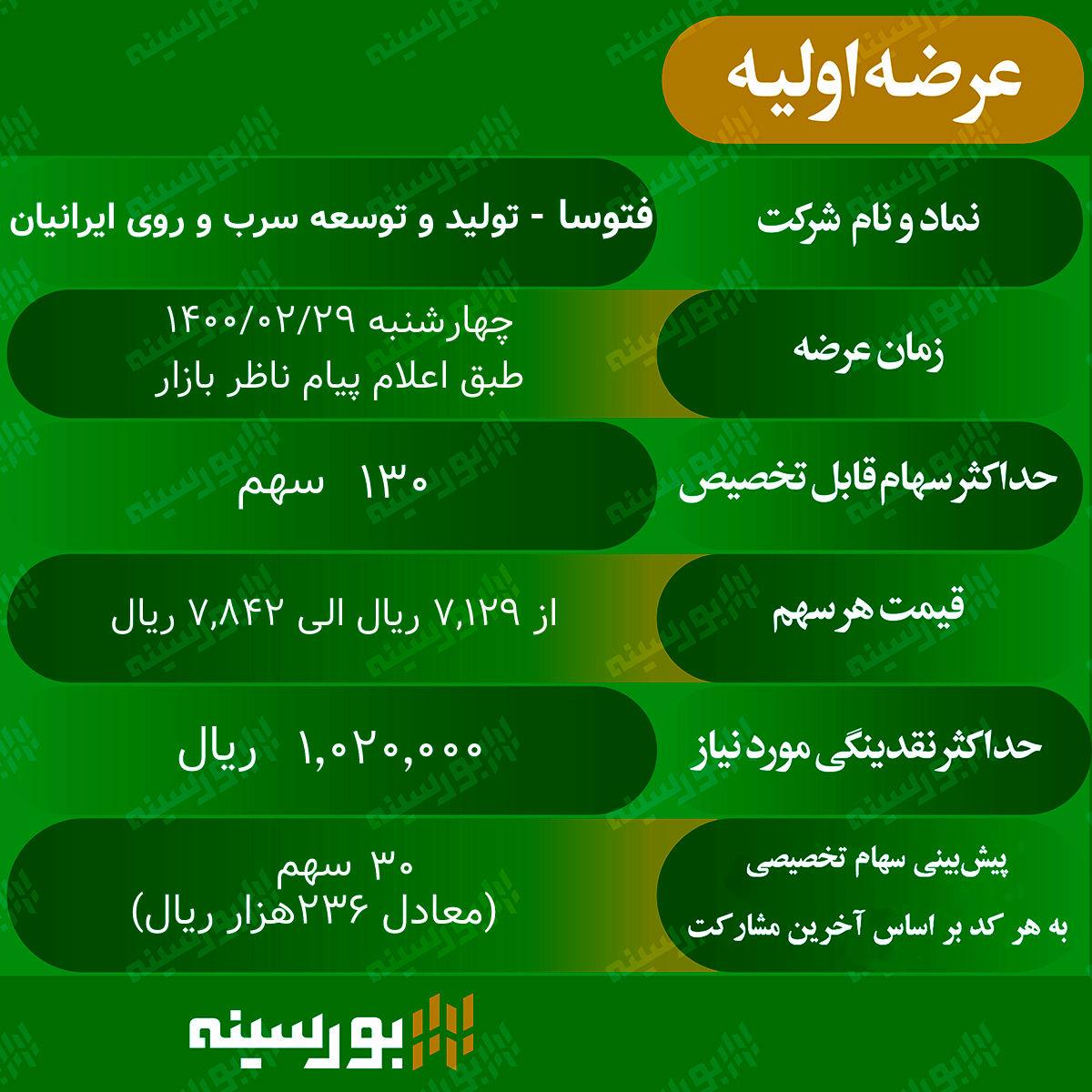 عرضه «فتوسا» در بازار دوم فرابورس ایران