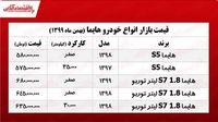 قیمت خودرو هایما در تهران +جدول