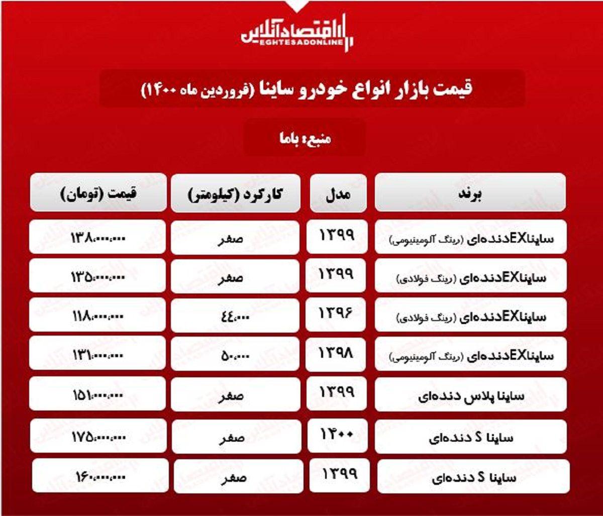 قیمت جدید ساینا در تهران + جدول
