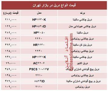 قیمت پرفروشترین انواع دریل در بازار تهران؟ +جدول