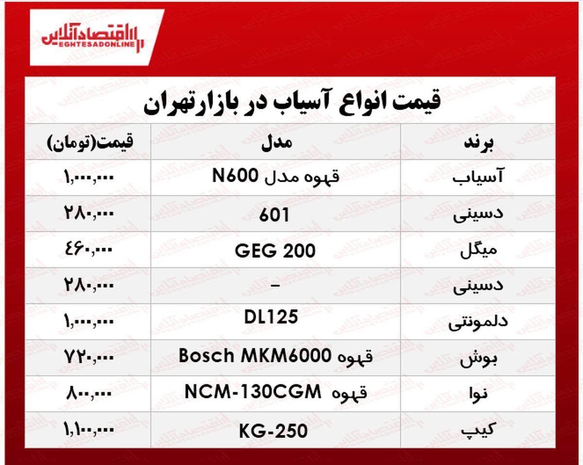 قیمت انواع آسیاب برقی در بازار؟ +جدول