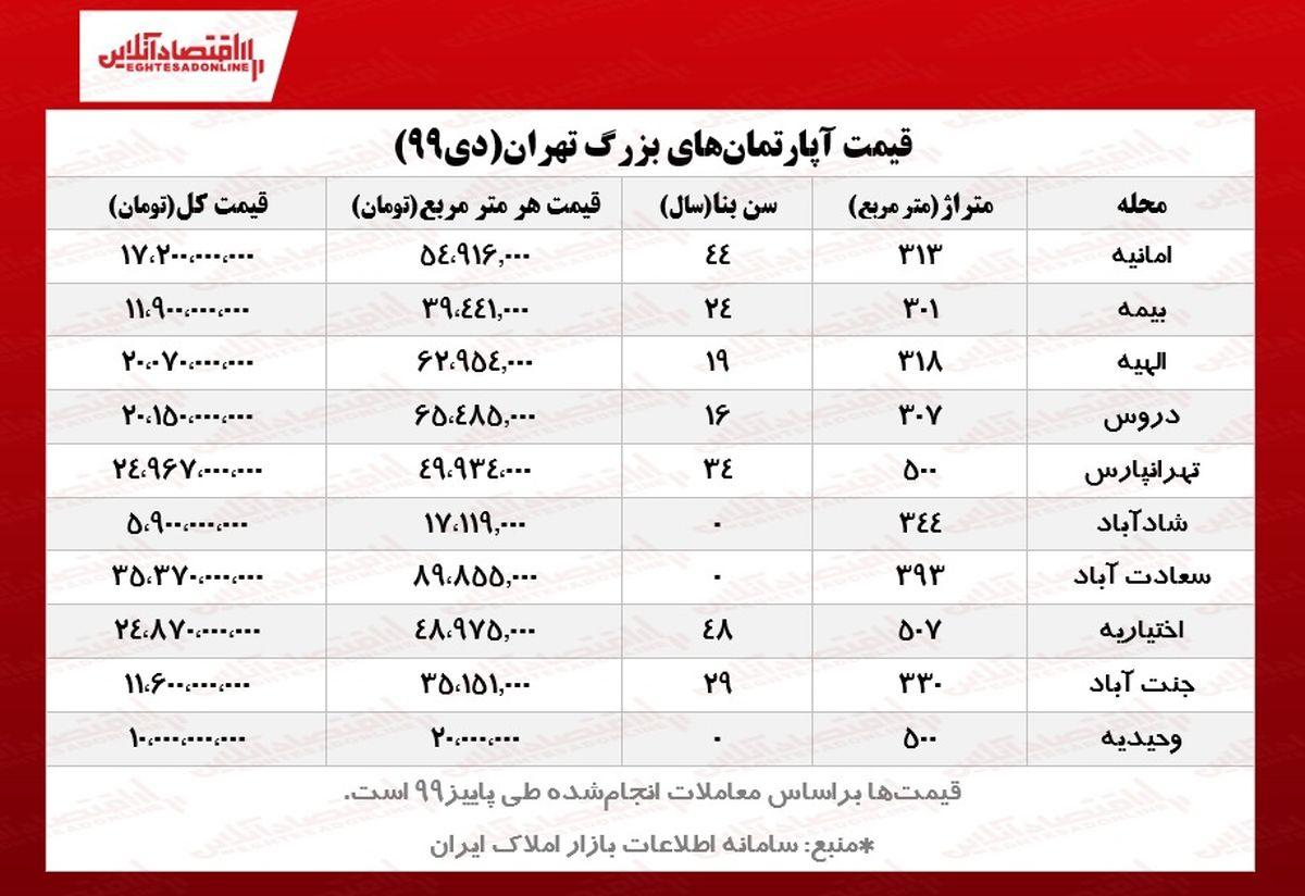 آپارتمانهای بزرگ تهران چند؟ (پاییز ۱۳۹۹)