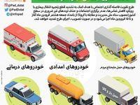 تردد کدام خودروها مجاز است؟