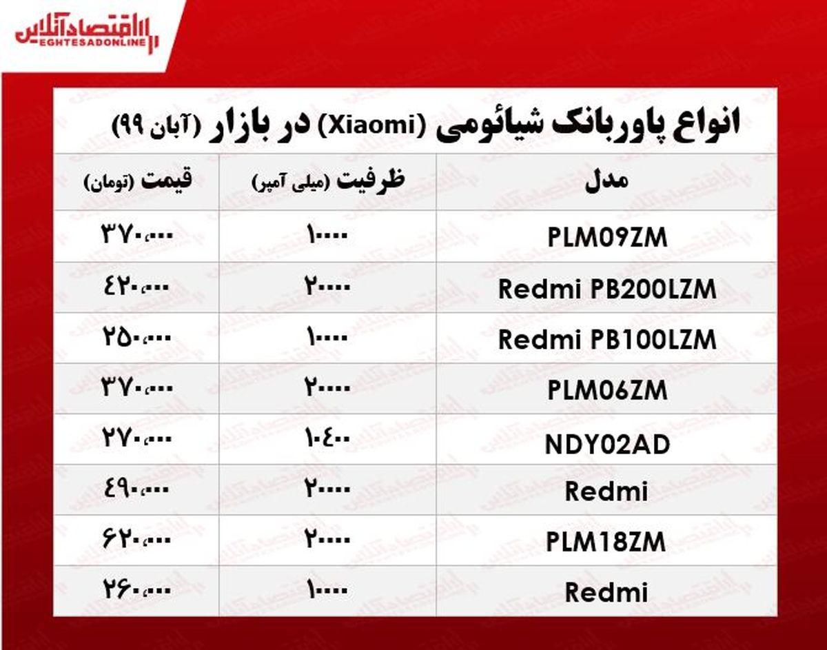 انواع پاوربانک شیائومی چند؟ +جدول