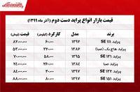 قیمت پراید دست دوم در تهران +جدول