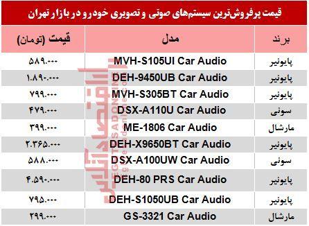 خرید سیستم صوتی و تصویری خودرو چقدر آب میخورد؟ +جدول