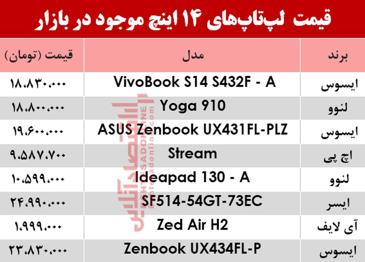 قیمت انواع لپ تاپ ۱۴اینچ در بازار؟ +جدول
