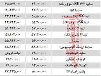قیمت انواع خودروهای سایپا در بازار +جدول