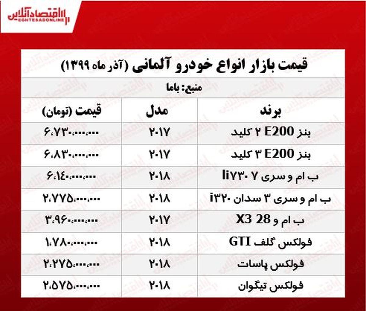قیمت خودروهای آلمانی در بازار تهران +جدول