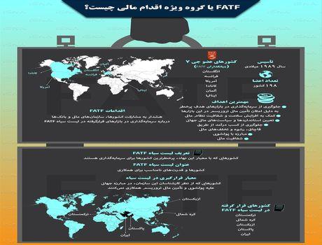 FATF چیست؟ +اینفوگرافیک