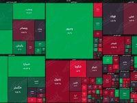 نقشه بازار بورس امروز بر اساس ارزش معاملات/ نمادهای قرمز پوش دوباره زیاد شدند
