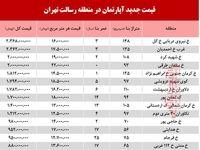 قیمت آپارتمان حوالی میدان رسالت  +جدول