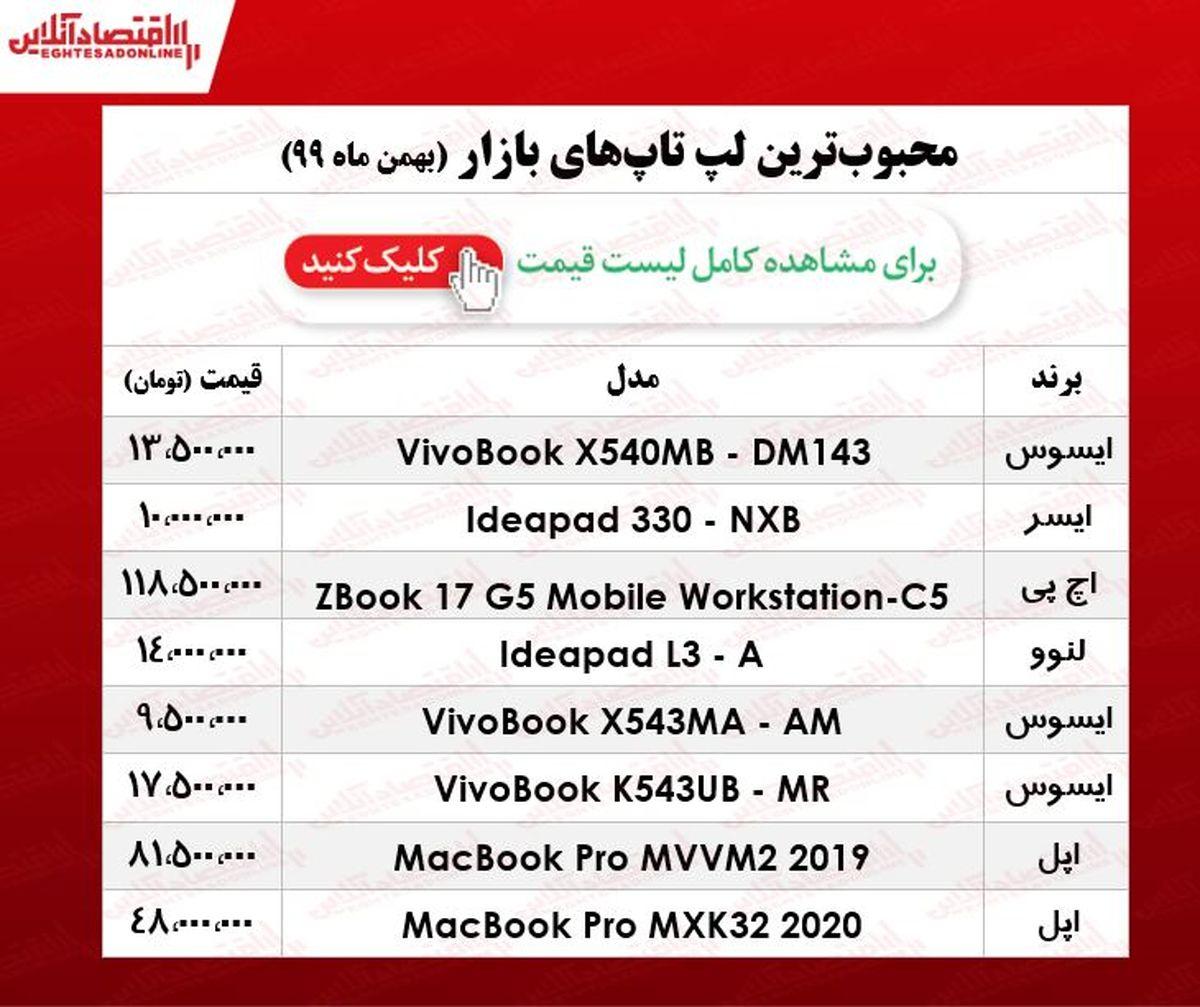 قیمت انواع لپ تاپ محبوب در بازار/ ۱۴بهمن ۹۹