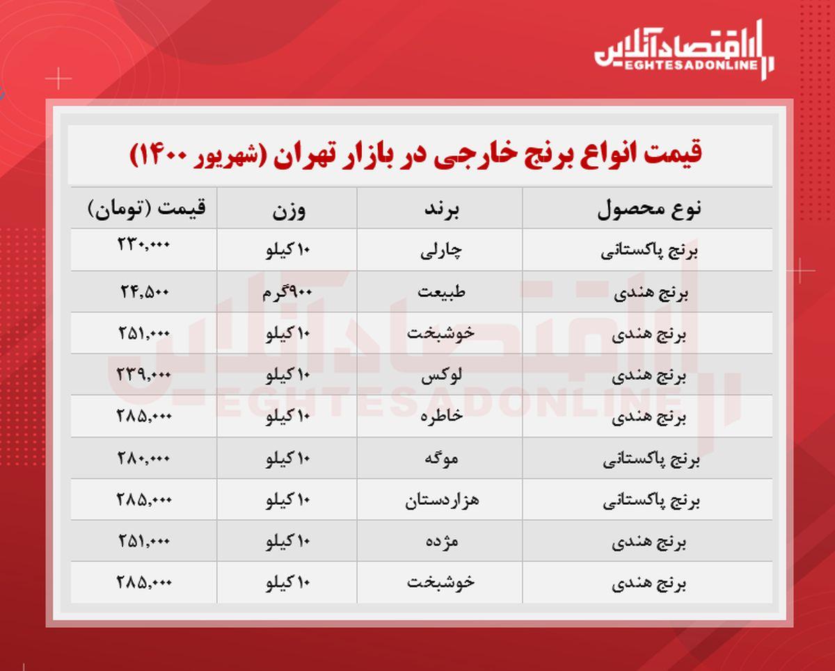 قیمت جدید برنج در بازار (شهریور۱۴۰۰) + جدول