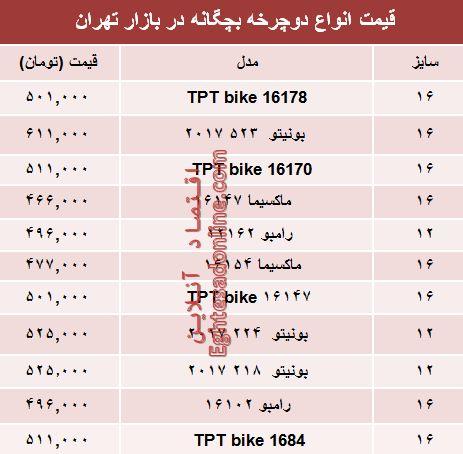 مظنه انواع دوچرخه بچگانه در بازار تهران؟ +جدول