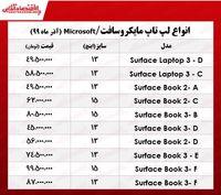 قیمت لپ تاپ مایکروسافت در بازار تهران +جدول