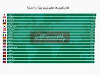 کدام کشورها معتبرترین ویزا را دارند؟