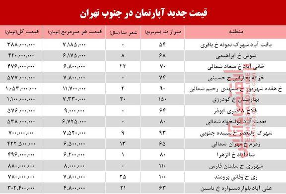 نرخ جدید آپارتمان در جنوب تهران؟ +جدول