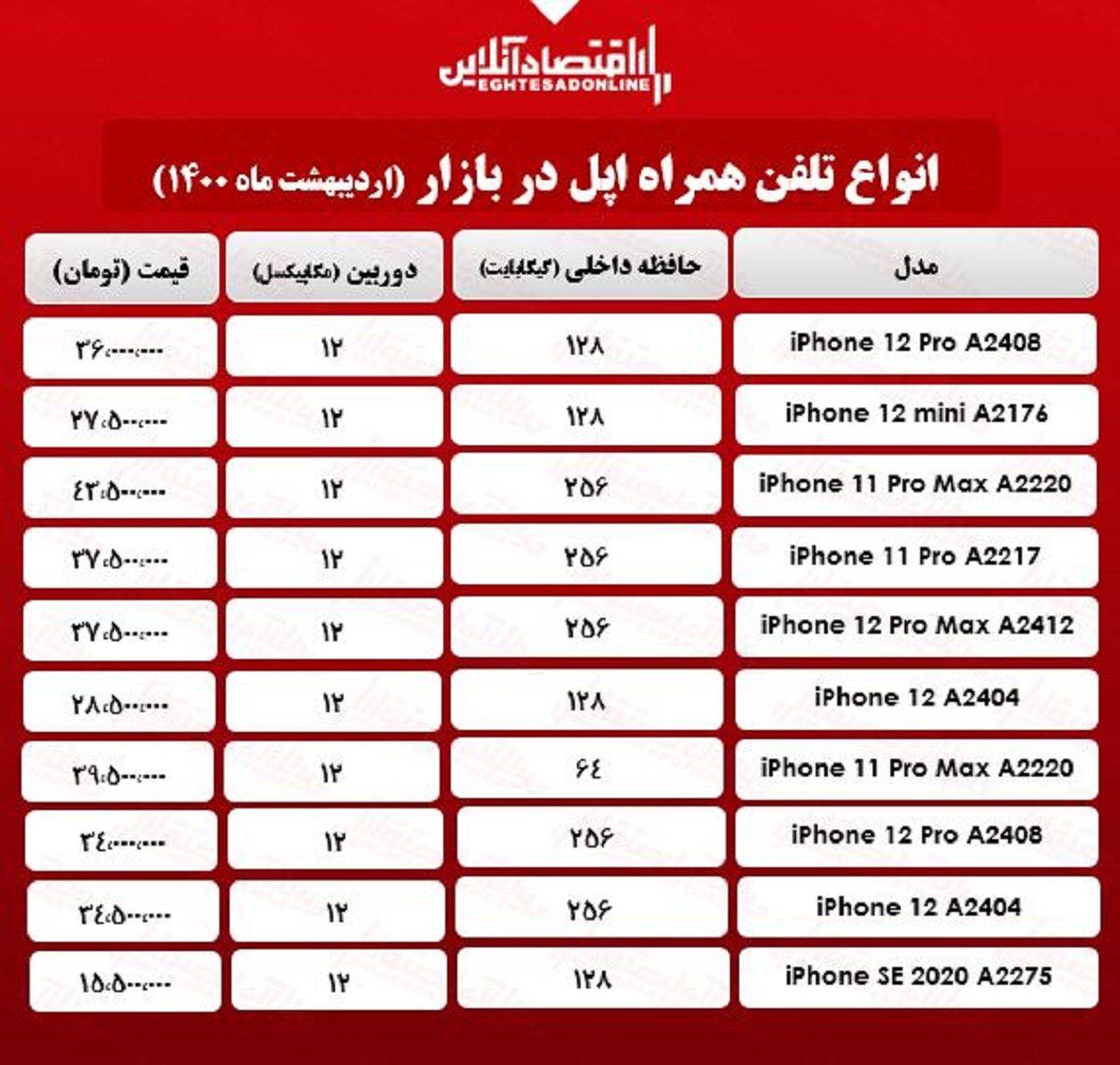 قیمت گوشی اپل در بازار / ۴اردیبهشت