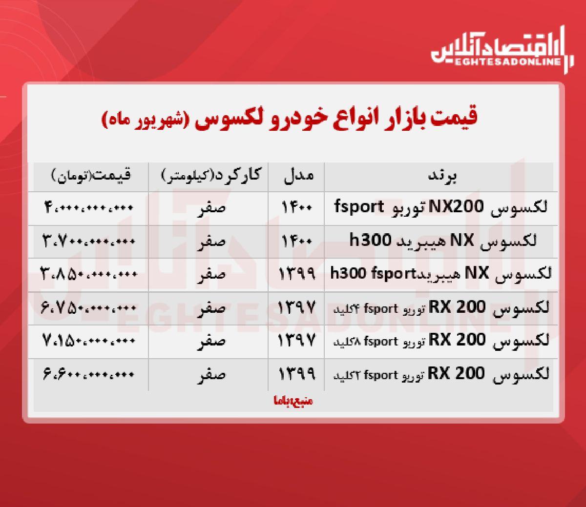 قیمت انواع لکسوس در بازار تهران + جدول