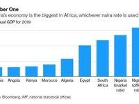 بزرگترین اقتصاد آفریقا را میشناسید؟