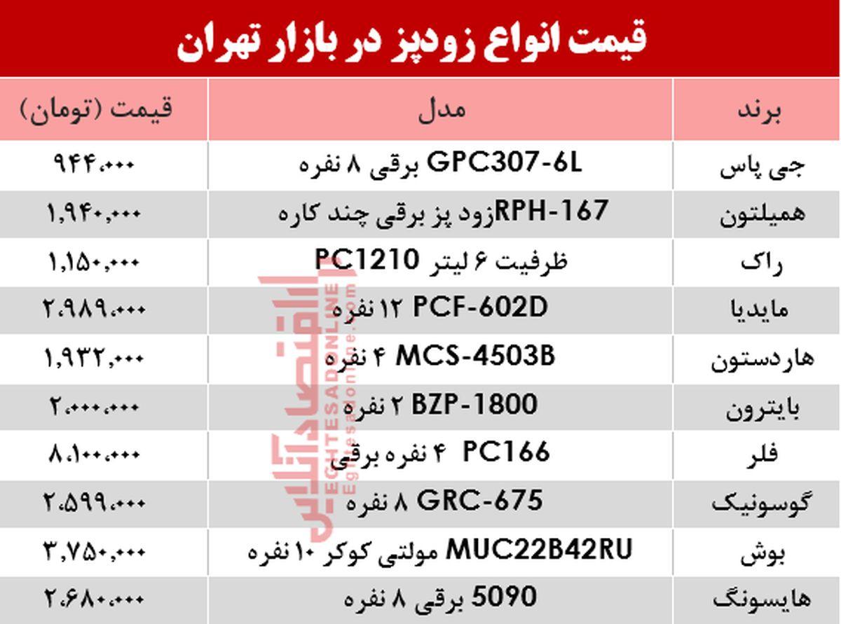 نرخ انواع زودپز دربازار تهران چند؟ +جدول