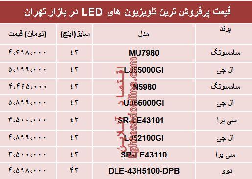 نرخ انواع تلویزیونهای LED در بازار تهران؟ +جدول