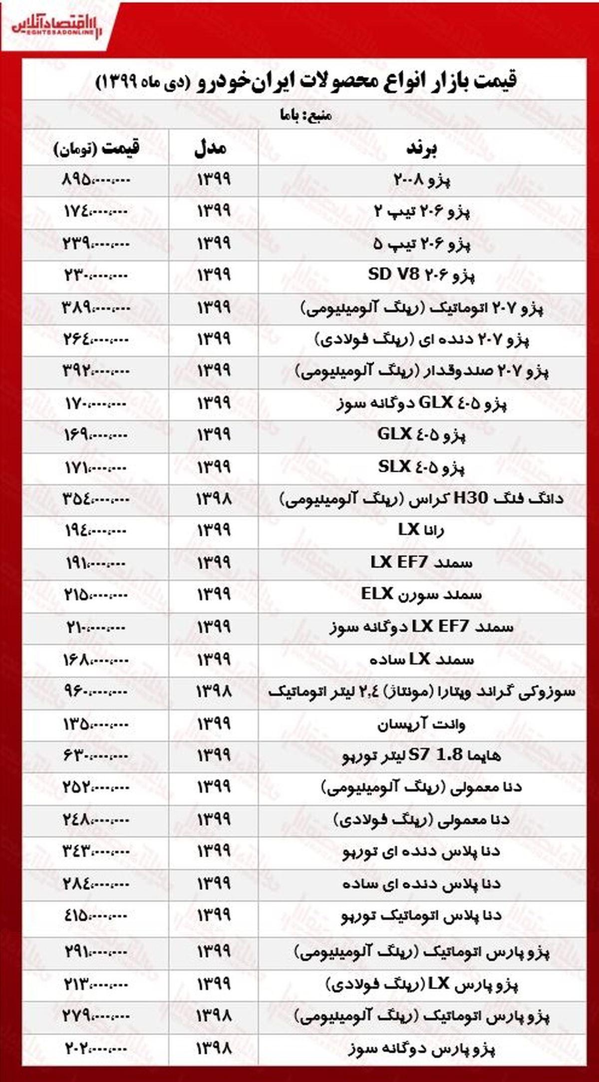 قیمت محصولات ایران خودرو در تهران +جدول